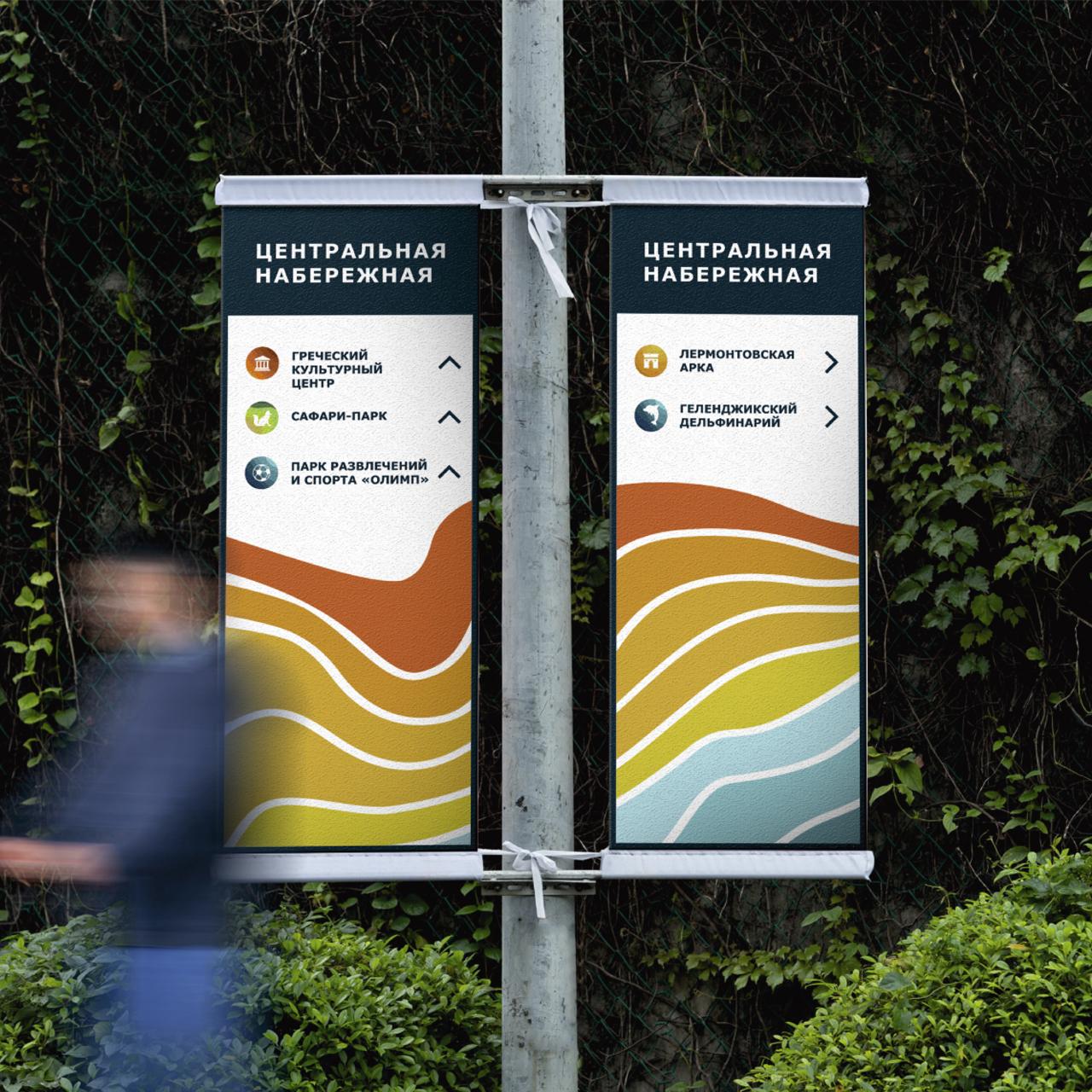 Визуальная среда туристического бренда Геленджика на примере указателей